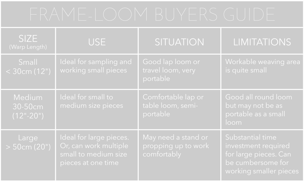 LOOM & SPINDLE - Frame-loom buyers guide